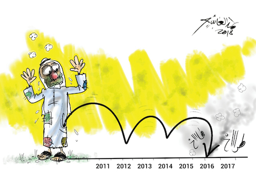 Cartoon: hamad al gayeb (medium) by hamad al gayeb tagged hamad,al,gayeb